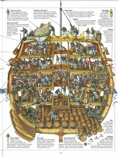 Heneage_Dundas uploaded this image to 'Varie'. See the album on Photobucket. Pirate Art, Pirate Crafts, Pirate Ships, Old Sailing Ships, Hms Victory, Ship Of The Line, Ship Paintings, Wooden Ship, Nautical Art
