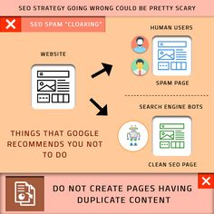 You would be surprised to know that even small errors in your SEO strategy could have larger and costlier impacts. There might be situations where you could have completely messed up and the problem might have gone beyond your control. Continue reading →