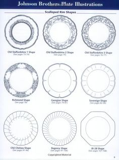Amazon.com: Johnson Brothers: Classic English Dinnerware, With Price Guide (9781889977157): Dale Frederiksen, Bob Page: Books