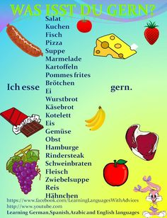 German Grammar, German Words, Learn German, Learn French, German Resources, Deutsch Language, Germany Language, German Language Learning, English Language