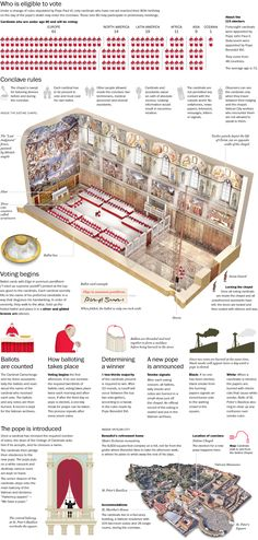 Conclave: How a pope is elected. In case you ever wanted to know. Here's how they pick a new pope