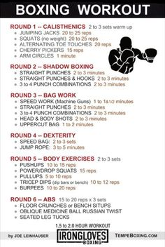Boxing Workout Routine, Boxing Training Workout, Mma Workout, Kickboxing Workout, Gym Workout Tips, Best Cardio Workout, At Home Workouts, Boxing Workout With Bag, Shadow Boxing Workout
