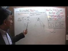 GRE Math Day 426, p241, Quantitative Comparison 1-5, Online Prep Tutor G...