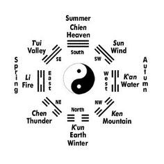 Taoism - This is the pa gua of Taoism. The trigrams surrounding the yin yang symbolize the essential elements which comprise the universe, while the yin yang symbolizes the balance of its energies.