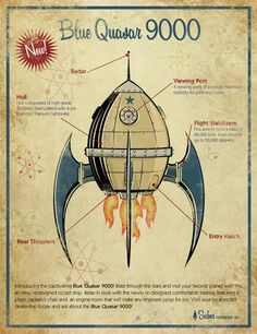 BLUE QUASAR 9000: Steam­punk illus­tra­tion poster by artist michael mur­dock