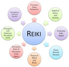 The Healing Powers of Reiki - Reiki: Amazing Secret Discovered by Middle-Aged Construction Worker Releases Healing Energy Through The Palm of His Hands. Cures Diseases and Ailments Just By Touching Them. And Even Heals People Over Vast Distances. Reiki Frases, Reiki Quotes, Yoga Quotes, Quotes Quotes, Le Reiki, Reiki Healer, Vida Natural, Reiki Meditation, Mental Health