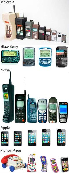 The Evolution of Cell Phones. ~ 16 Randomly Funny Pics Memes