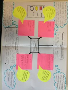 """misscs on Twitter: """"Collaborative #Solo Mapping with Y9 on Women's Suffrage #SOLOTaxonomy #pedagoofriday #pedagoo #historyteacher #NQT http://t.co/92y7ZhvC2m"""""""