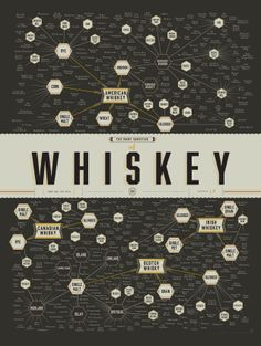 Discover everything you need to know about whiskey with this Many Varieties of Whisky print from Pop Chart Lab. Set against a black background, this print categorises all major varieties of whisky . The Distillers, Poster Online, Irish Whiskey, Whiskey Girl, Bourbon Whiskey, In Vino Veritas, Scotch Whisky, Malt Whisky, Crown Royal