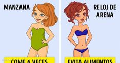 Super Ideal Weight For Women Body Types 28 Ideas Healthy Tips, How To Stay Healthy, Fitness Diet, Fitness Motivation, Workout Fitness, Corps Parfait, Weights For Women, Reduce Belly Fat, Expressions