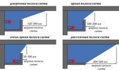 потолочный плинтус для светодиодной ленты фото
