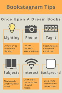 Once Upon A Dream Books - Instagram - A Q&A Session With Bookstagramers - Tips