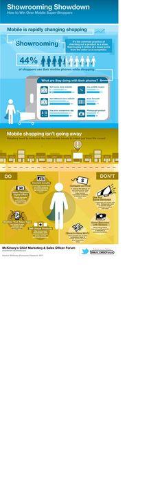 "Infographic: The mobile ""showrooming showdown"" | LinkedIn"