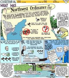 Northwest Ordinance~  Map, infographic, and questions to help student explore this historical law.