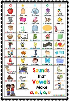 Teach your students the letter combinations that make vowel sounds with this chart that is organized by each vowel.  This is so helpful for all grades.