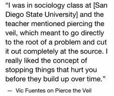 Pierce The Veil's name origin