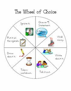 wheel of choice example