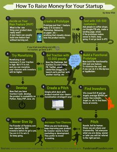 Raising money is simple but not easy. This guide illustrates one way of raising money for a startup, especially for first-time entrepreneurs. We have seen quite a few entrepreneurs go from nothing to a funded company. This infographic is a generalization of their experience.  http://fundersandfounders.com/how-to-raise-money-for-your-startup
