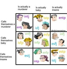 Entp Personality Type, Myers Briggs Personality Types, Personalidade Infp, Mbti Charts, Infp Quotes, Intj Intp, Istp, Memes, Zodiac