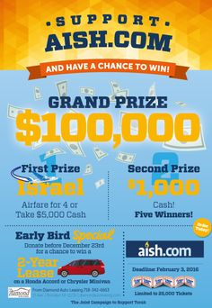Aish.com Sweepstakes Entry Form