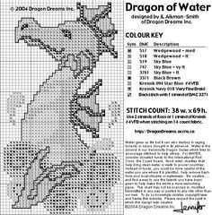 Image from http://www.dragondreams.ca/DragonOfWater.jpg.