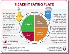 Harvards Healthy Eating Plan tmk16 aquaticshame26 fitness