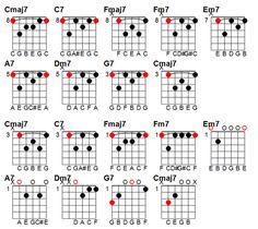 jazz chord progression practice