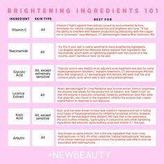 Pin on Skin Facial Skin Care, Natural Skin Care, Facial Masks, Skin Care Regimen, Skin Care Tips, Beauty Routine Checklist, Face Care Routine, Summer Skin, Belleza Natural