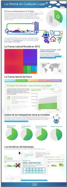 ¿Cómo será el lugar de trabajo del futuro? (Enllave 13/04/2012)