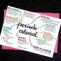 Study Organization, School Study Tips, Study Notes, Student Life, I School, Lettering, Planner Ideas, Studying, Vest