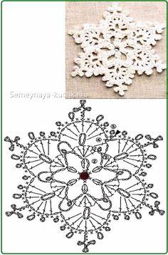 Tina's handicraft : 23 patterns for christmas ornament Crochet Snowflake Pattern, Christmas Crochet Patterns, Crochet Christmas Ornaments, Crochet Stars, Crochet Snowflakes, Crochet Motifs, Holiday Crochet, Crochet Doilies, Crochet Flowers