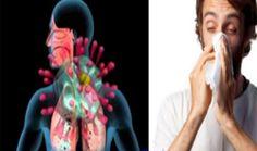 Boğaz İltihabı (Enfeksiyonu) Nedenleri ve Tedavisi