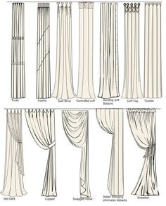 An illustrated visual overview of draperies by custom drapery company Miami Drapery Design. (Via Miami Custom Drapery. Window Coverings, Window Treatments, Eames Design, Chair Design, Decorating Tips, Interior Decorating, Cosy Interior, Curtain Styles, Curtain Ideas