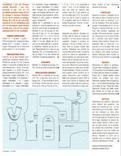 Magazine n° 58