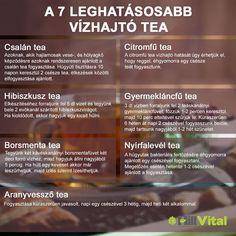 Több természetes vízhajtó tea is a rendelkezésünkre áll, melyek közül most bemutatjuk a 7 leghatékonyabbat! Csalán tea Manapság a csalánnak elsősorban a vizelethajtó hatását tartják számon. A csalán az egyik legjobb vértisztító, salaktanító, és méregtelenítő gyógynövény. Serkenti a vesék működését és csökkenti a vér húgysavszintjét, ezért hatékonyan alkalmazható köszvény, ízületi gyulladás és reumatikus megbetegedés kezelésére is. Health, Health Care, Salud