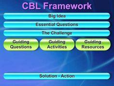 Challenge Based Learning - CBL