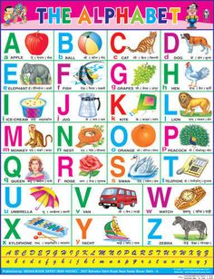 Alphabet Chart Different Different Language Alphabet chart. These charts contain eye catching art work and printed on high quality paper. English Activities For Kids, Learning English For Kids, English Worksheets For Kids, Kids Learning, Kids English, English Grammar, Preschool Charts, Classroom Charts, Preschool Workbooks
