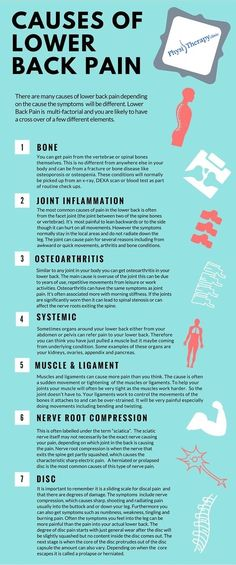 What is causing pain in your lower back? Lumbar back pain is a very common problem & is caused by many different conditions & injuries. Here are 7 different causes of lower back pain to help you self-diagnose! Best Lower Back Exercises, Lower Back Pain Causes, Back Pain Exercises, Neck And Back Pain, Low Back Pain, Neck Pain, Hip Pain, Chronic Lower Back Pain, Lower Back Pain Relief