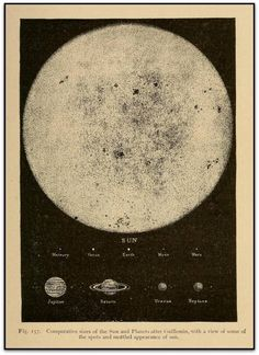 Fig Comparative Sizes Of The Sun And Planets Arte Peculiar, Space And Astronomy, Astronomy Facts, Astronomy Pictures, Wall Collage, Wall Art, Vintage Space, Ravenclaw, Vintage Prints