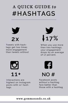 Marketing Mail, Digital Marketing Strategy, Facebook Marketing, Small Business Marketing, Online Marketing, Marketing Quotes, Online Business, Marketing Ideas, Business Tips