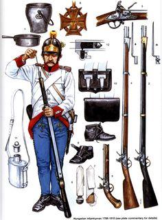 Dotazione individuale e armamento dei fucilieri di un rgt. di linea ungherese
