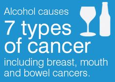 Alcohol is a risk factor for cancer.