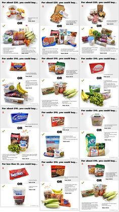 This may be the best food related pin I've ever seen. It's worth opening it up so you can see it full size.  I am so ready to stock my cabinets with healthy food now! You can pay to get healthier or you can pay to get fatter- just a matter of choice!  It's not easy but it all starts with these everyday decisions about how you spend your $!