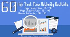 60 High Trust Flow Authority Dofollow Backlinks on High DA by lauren_sinclair