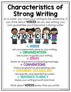 These writing anchor charts are a great addition to stutdents interactive writing journals. They save teachers a ton of time and help upper elementary students understand characteristics of good writing. Writing Traits, Essay Writing Skills, English Writing Skills, Writing Journals, Writing Lessons, Writing Workshop, Writing Process, Writing Resources, Writing Activities
