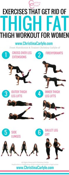 Exercises that Get Rid of Thigh Fat and a complete fat burning thigh workout from former fat girl turned nutritionist and trainer Christina Carlyle.