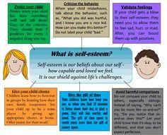 Ms. Sepp's Counselor Corner: Developing Healthy Self-Esteem