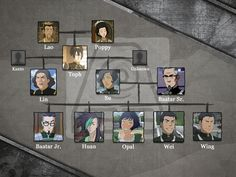 Official Family Trees -- Let's just all agree that Sokka is probably Su's dad and the only reason they aren't still together is because he died. Okay? Okay.