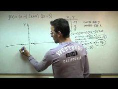 Representacion Funcion Polinomica 3ºESO unicoos corte eje x