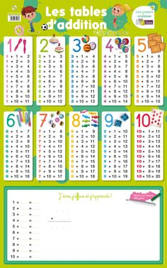 Precious Tips for Outdoor Gardens - Modern Sam Mcbratney, Table Addition, Math Tables, Math Charts, French Worksheets, Google Image Search, Kindergarten Math Worksheets, 2nd Grade Math, Math For Kids